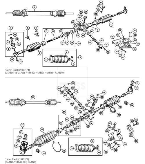 small resolution of  mgb fuse box diagram steering rack fittings sprite midget 1275 1500cc