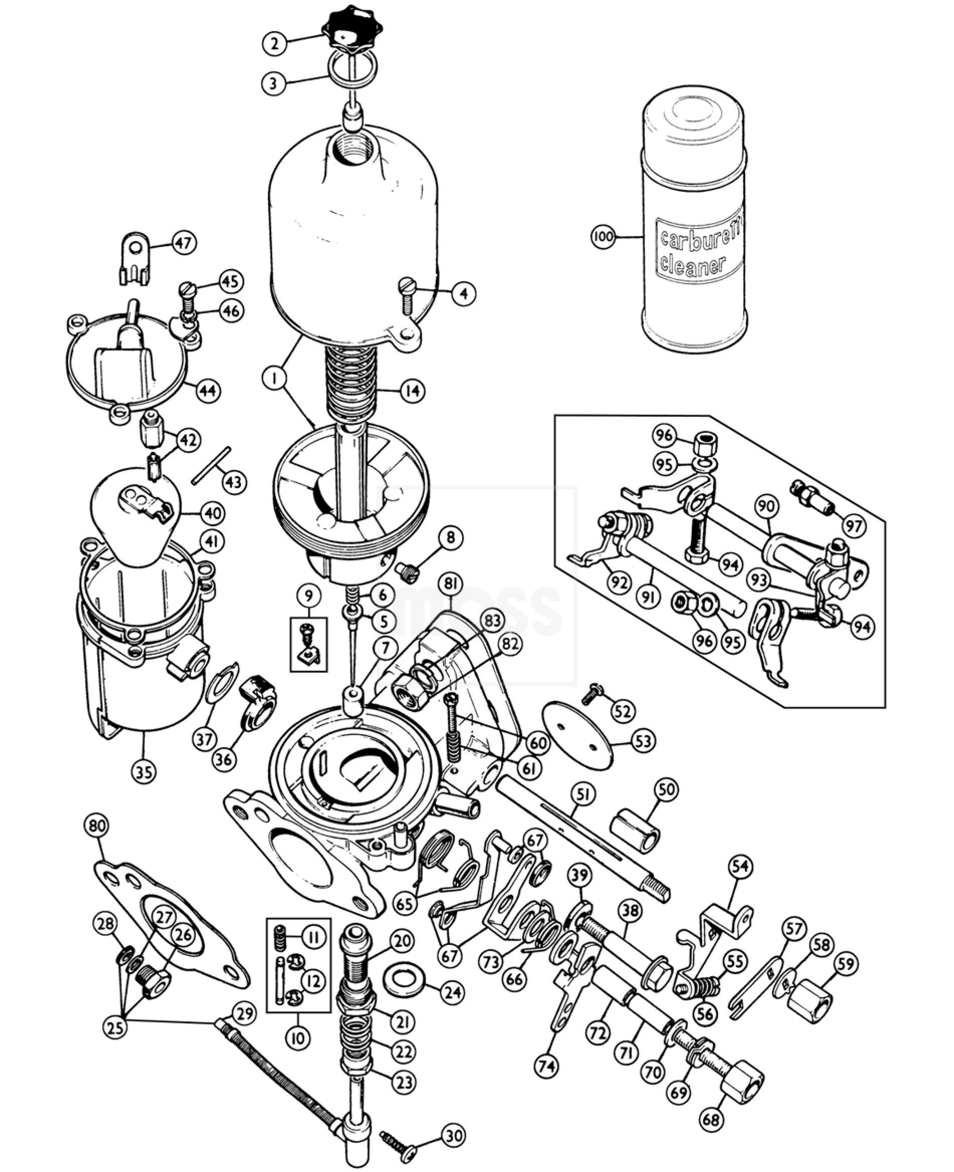 Carburettors Hs2 Su