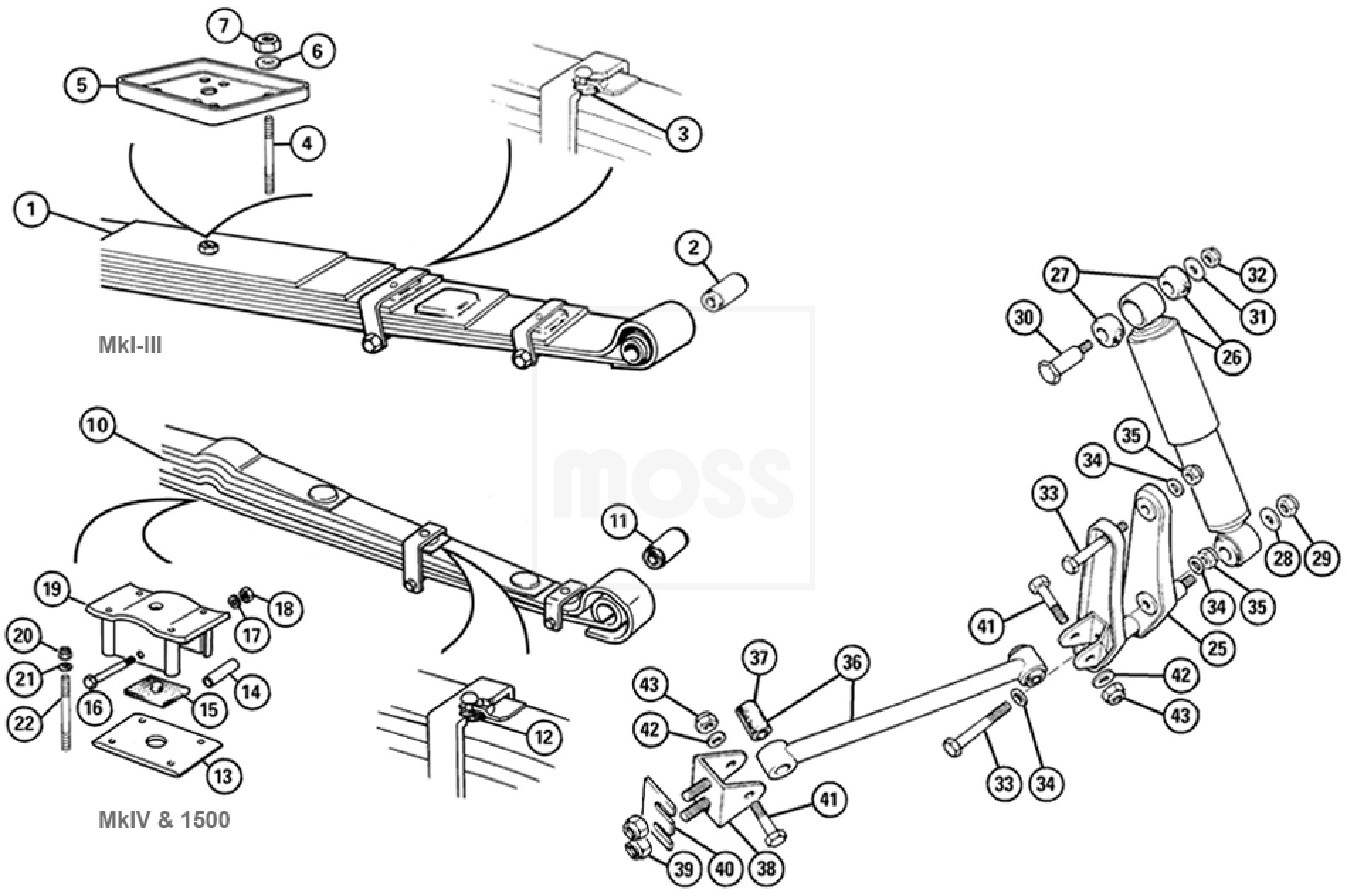 1971 mgb wiring diagram curtis snow plow triumph spitfire rear suspension imageresizertool com