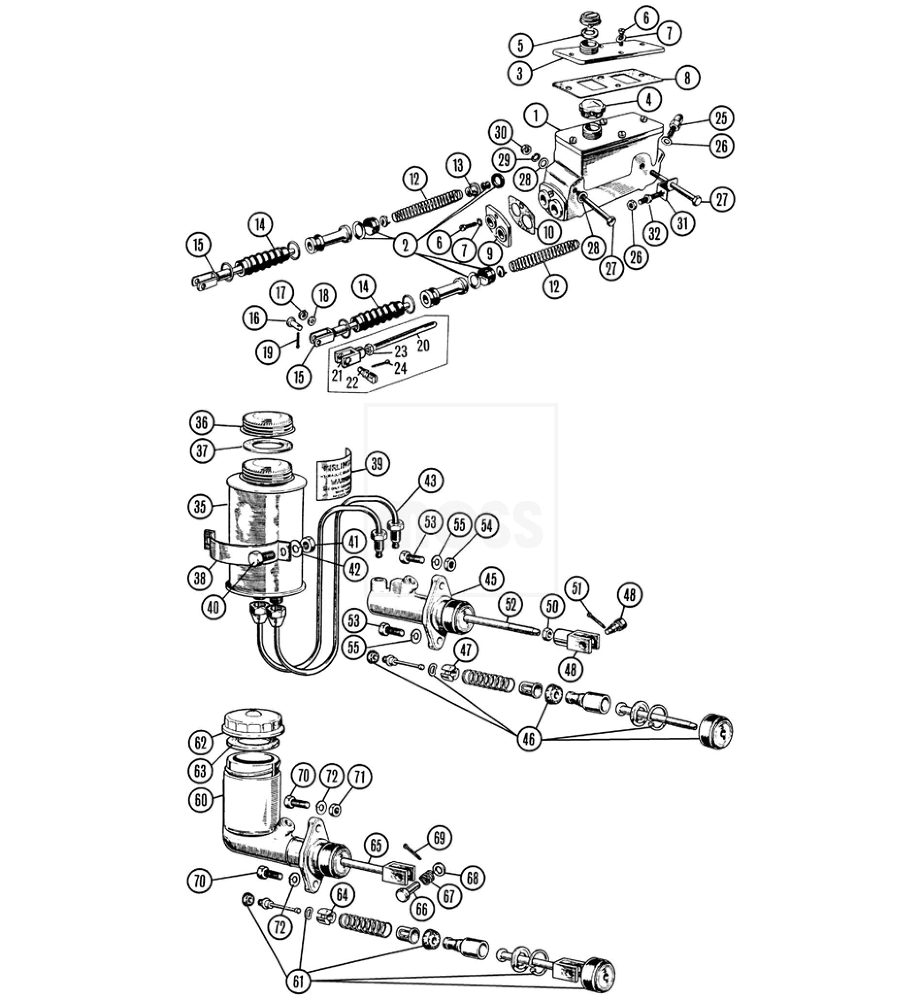 Brake Hydraulics: TR2-4A