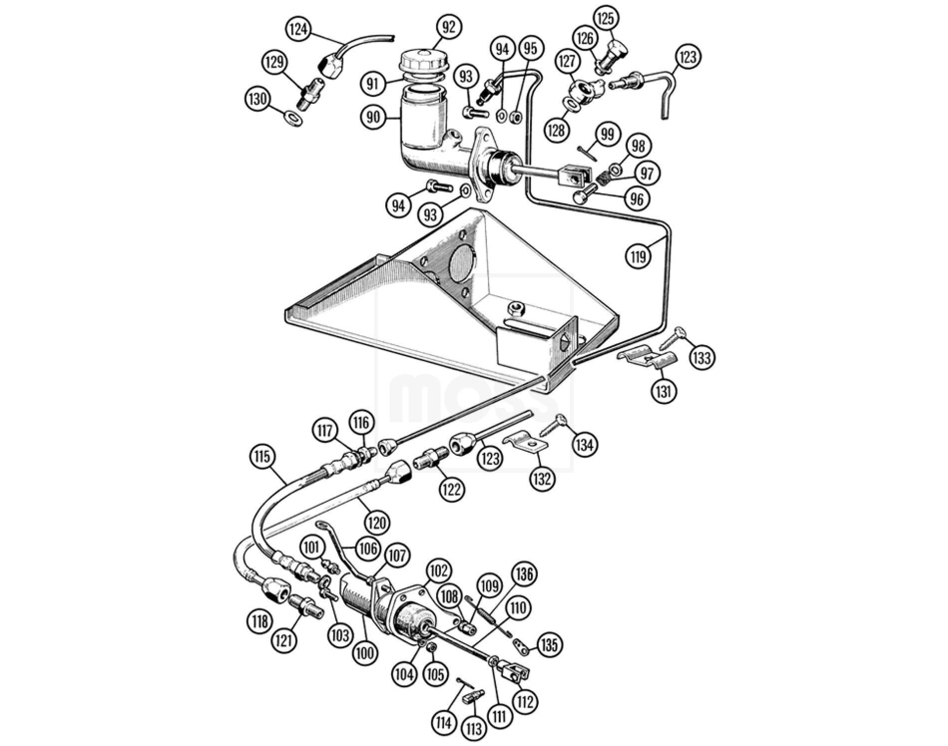 Girling Clutch Hydraulics: TR4-4A