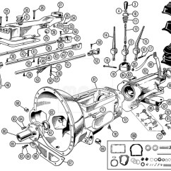 Mg Midget Wiring Diagram Heating Element Parts For 1969 And Fuse Box