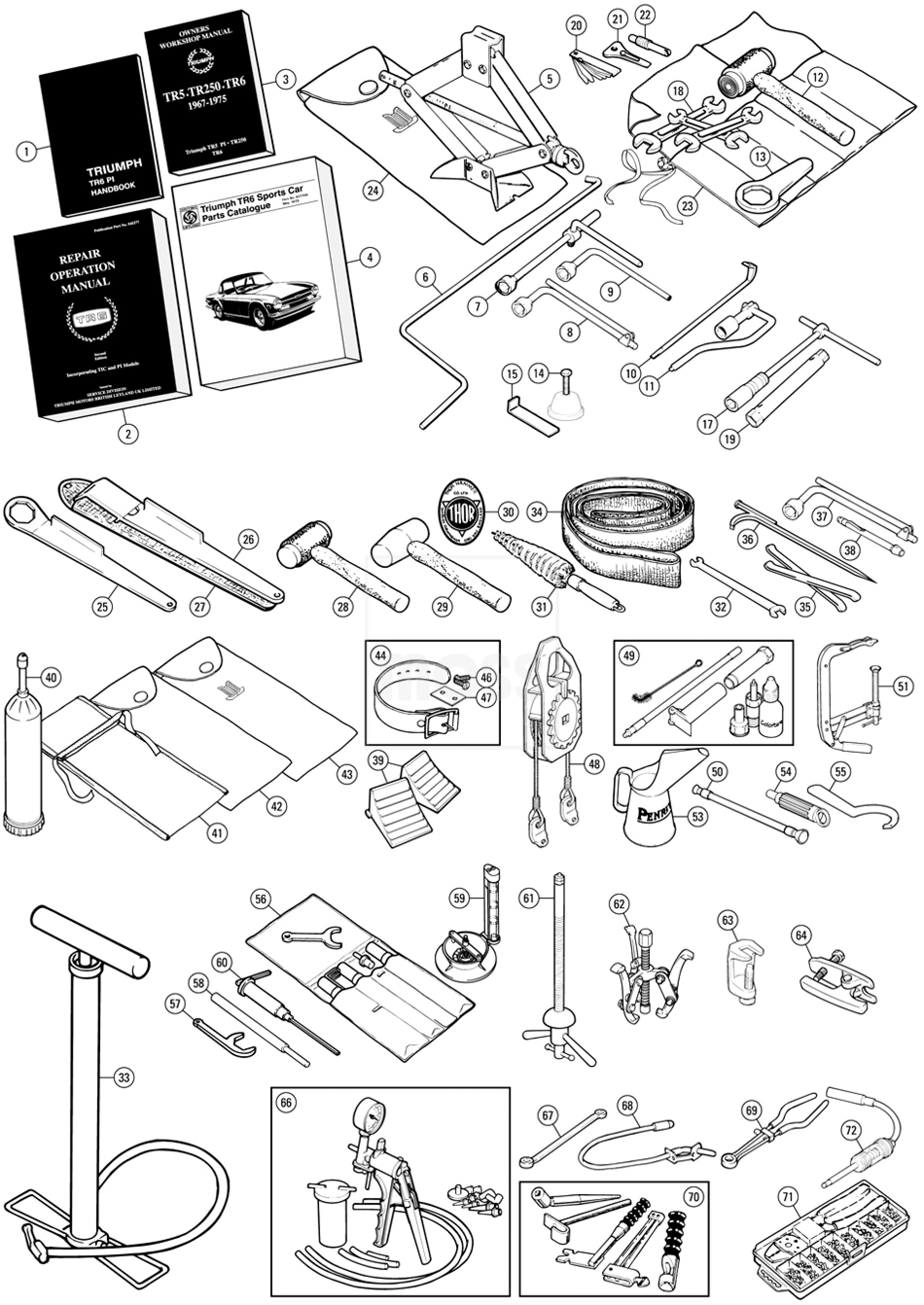 1971 triumph tr6 wiring diagram 2007 chrysler sebring ac 1974 imageresizertool com