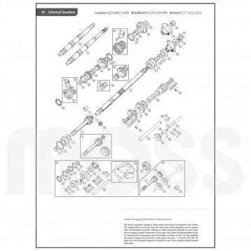 Tr Spitfire Wiring Diagram 1969 Jeepster Wiring-Diagram