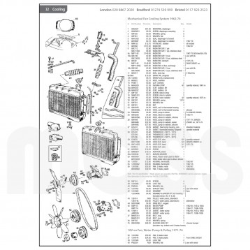 Mazda Mx Nb Wiring Diagram. Mazda. Auto Wiring Diagram