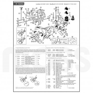 1974 Mgb Wiring Diagram. 1974. Wiring Diagram