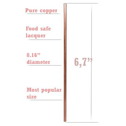 Food Grade Lacquer For Copper