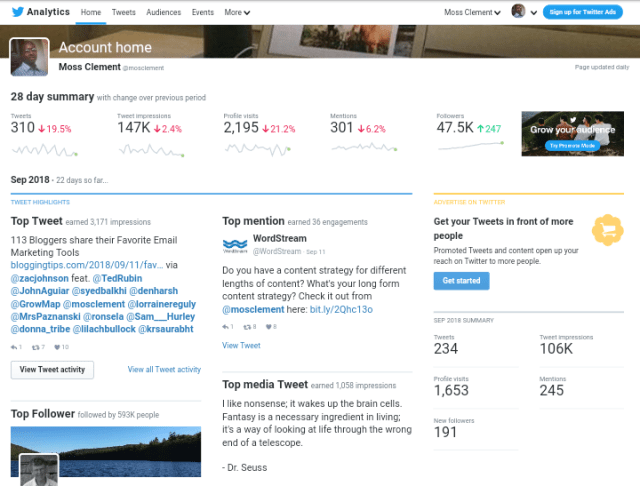 How to use Twitter Analytics tools