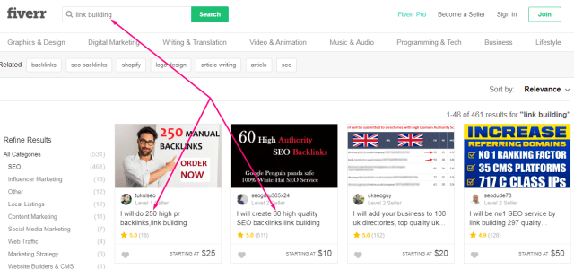 2 Reasons Not to Outsource Link Building to SEO Companies