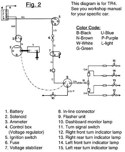 Wiring Diagram Car Turn Signal