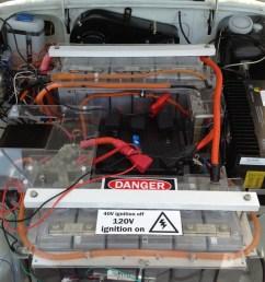 front compartment  [ 1200 x 897 Pixel ]