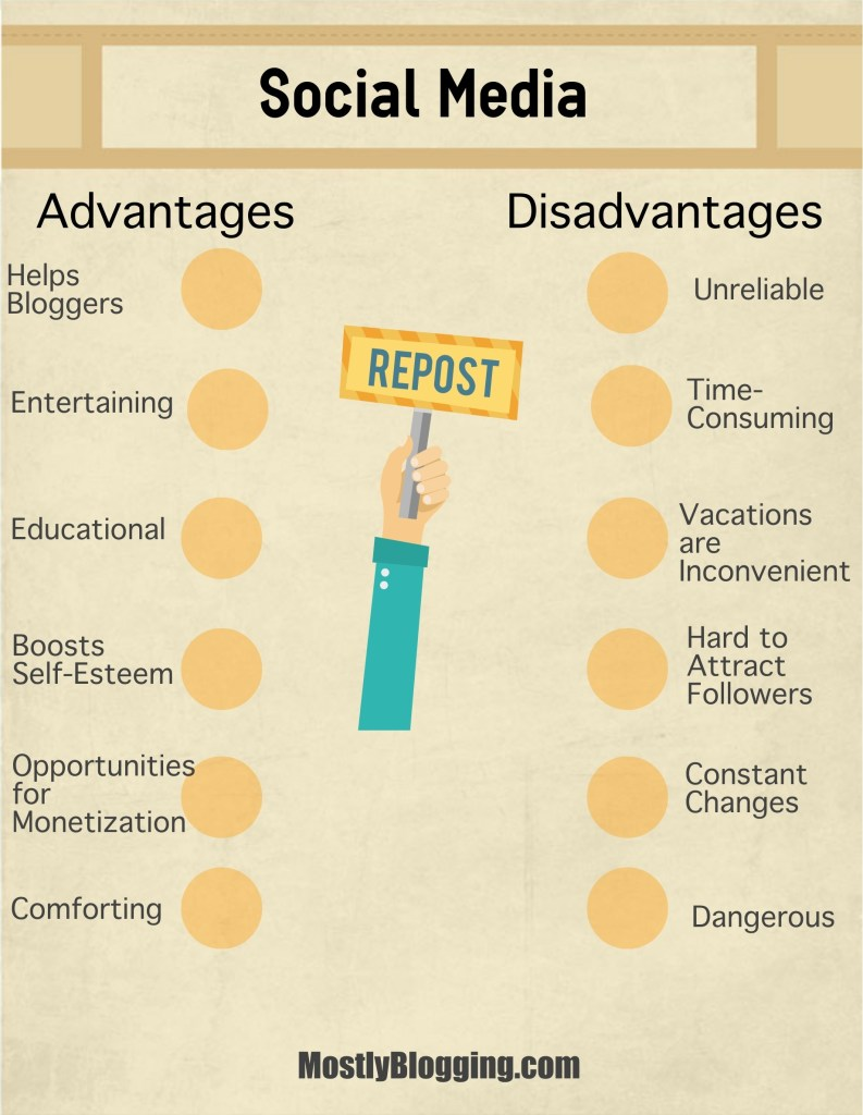 Social Media has advantages and disadvantages for #bloggers.