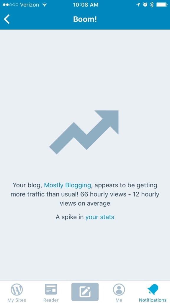 How to get 842 page views in 1 day #blogging