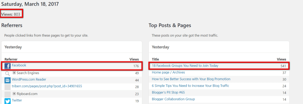 Most Blog Posts These Days Are Pretty >> How To Quickly And Easily Write A Viral Blog Post 12 Ways