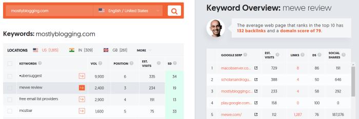 Competitor Keywords: A tutorial
