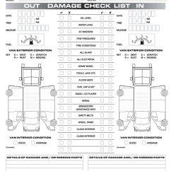 Commuter Van Damage Inspection Diagram Clarion Wiring For 2018 Ford Sport Custom Vans Ms Rt Check List Mfk8vp