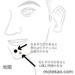 地閣(唇下部の顎部分)のほくろ