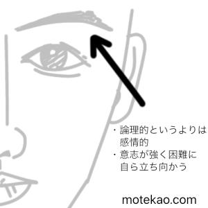 竹内涼真の眉毛の意味