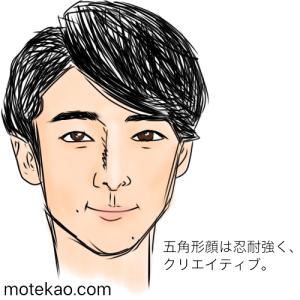 高橋一生さんの輪郭の意味と性格・運勢
