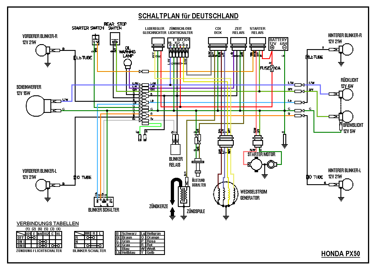 Kymco Scooter Wiring Diagram Diagrams For Scooters