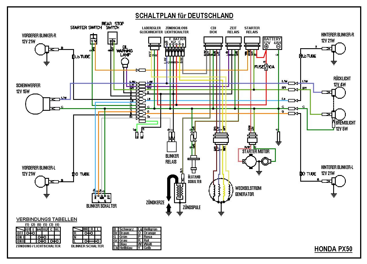 hight resolution of aerox wiring diagram wiring diagram paperindex of schema honda 2004 yamaha aerox wiring diagram aerox wiring