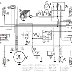 Puch Maxi Wiring Diagram 9004 Bulb Index Of Schema