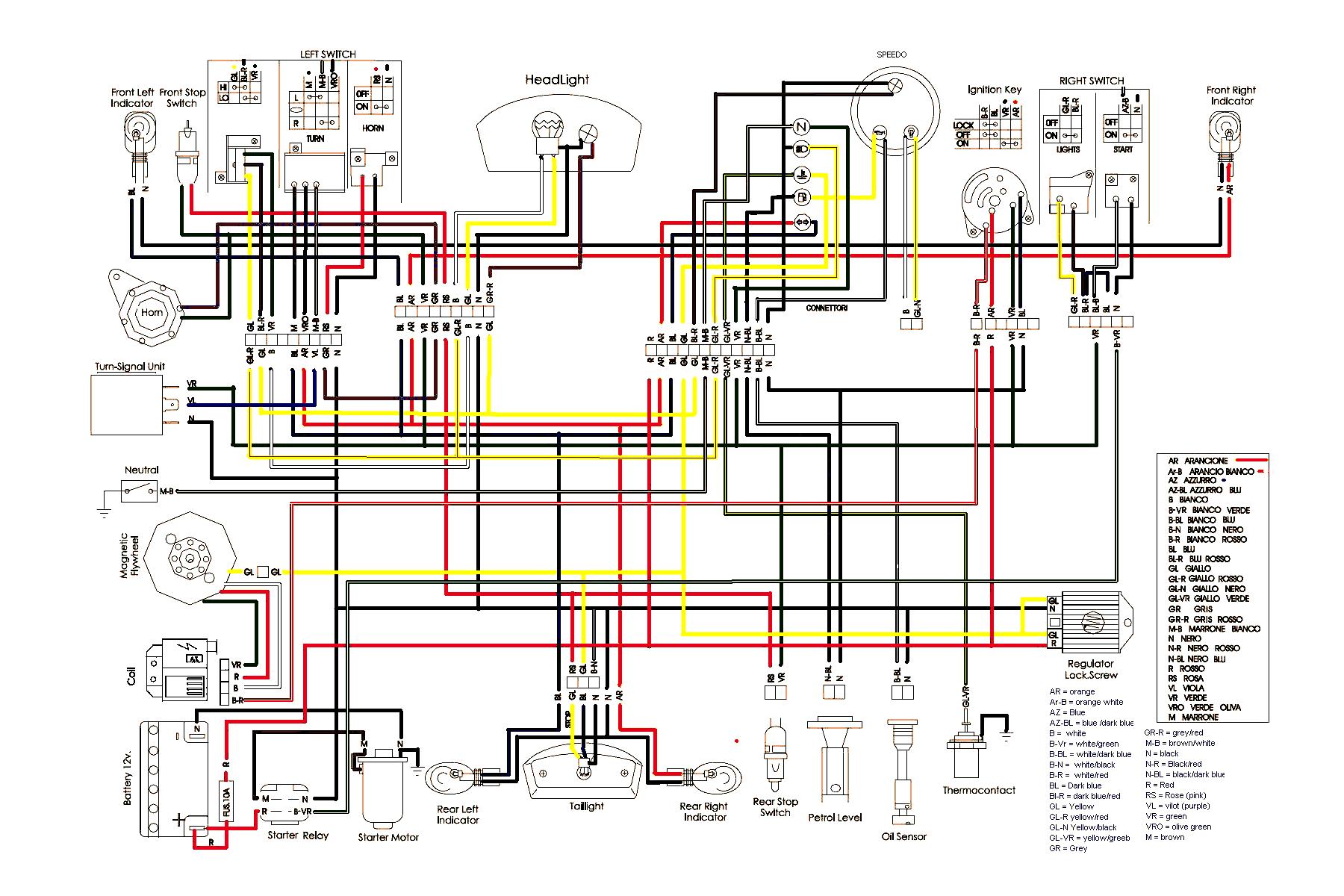 yamaha aerox wiring diagram cisco network icons lighting diagrams odicis
