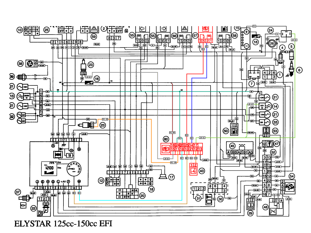 medium resolution of peugeot sum up wiring diagram basic electronics wiring diagram wiring gfci outlets in series peugeot vivacity