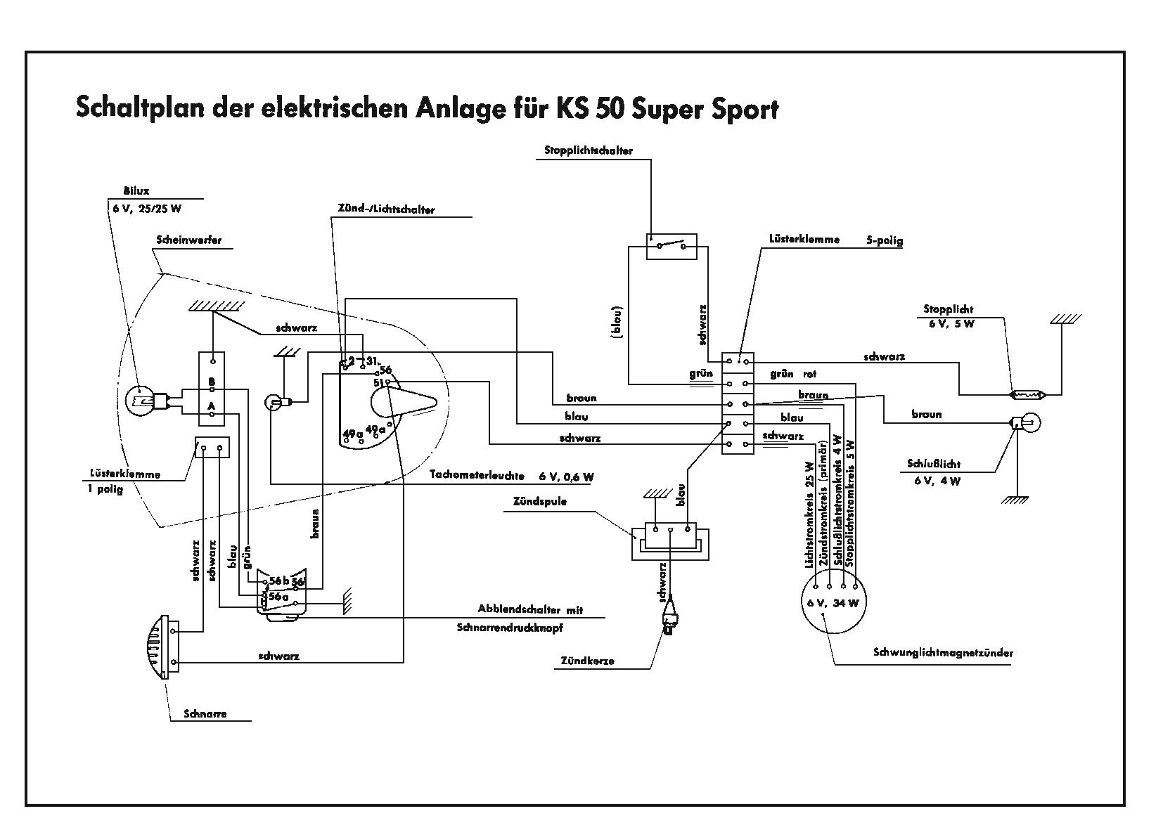 Index Of Schema Zuendapp