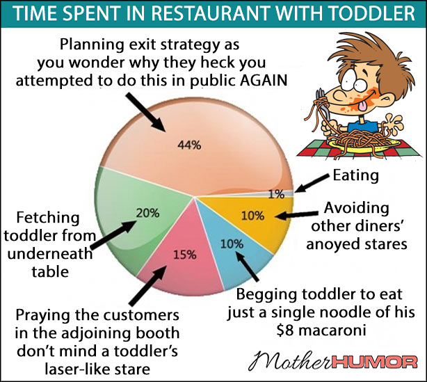 Funny Toddler Infographic