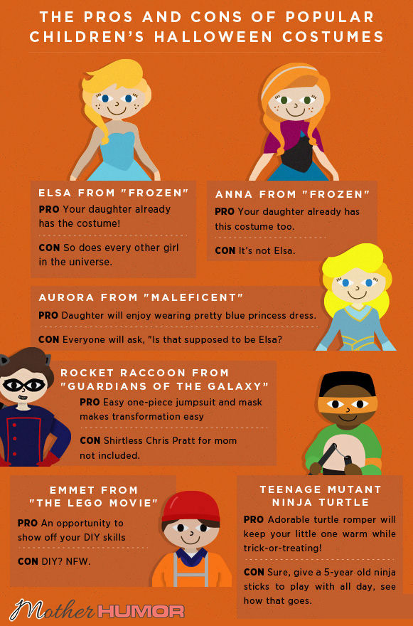 popular-childrens-costumes-mother-humor
