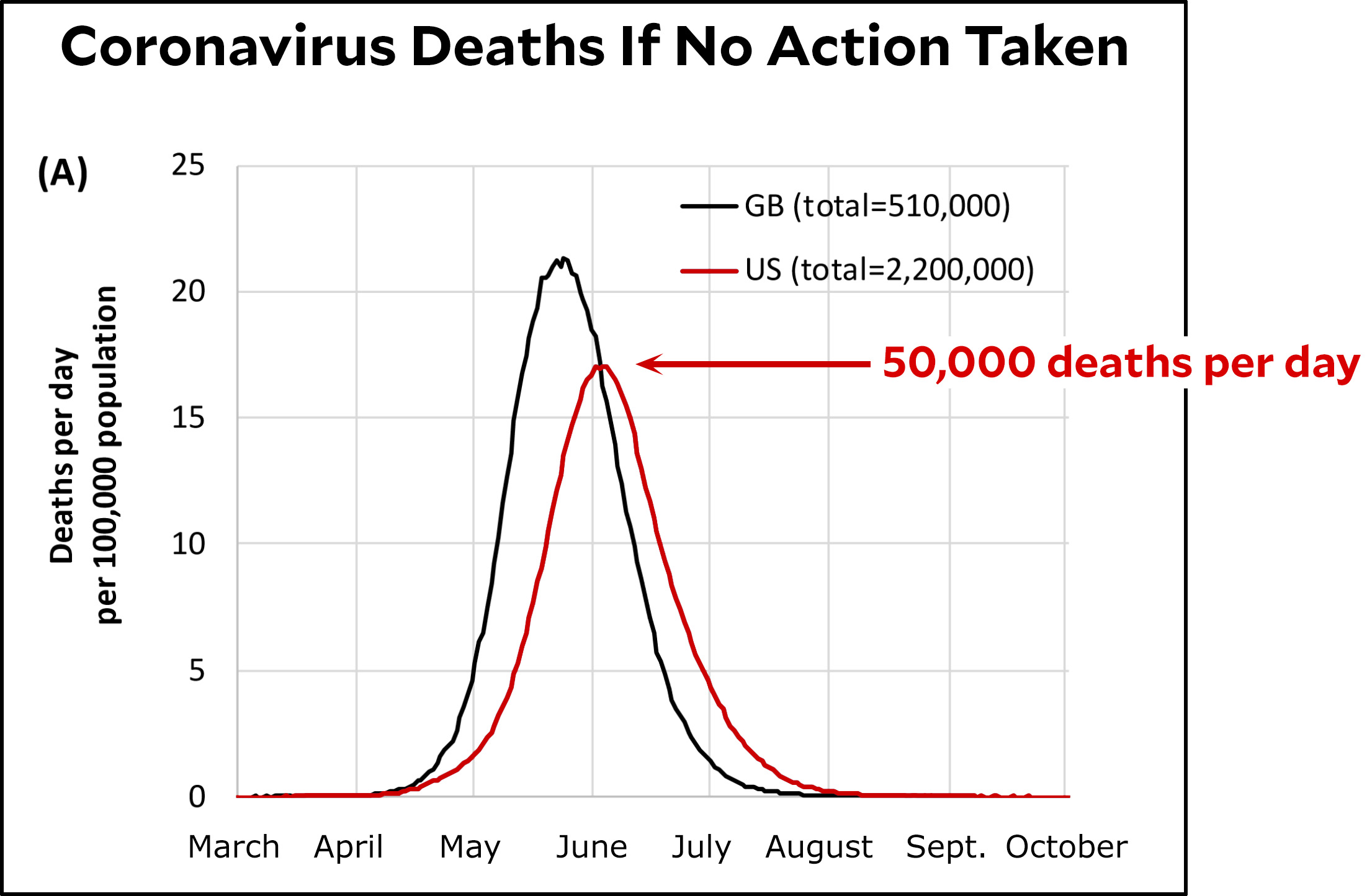 A New Analysis Predicts 1.1 Million Coronavirus Deaths in a Medium ...