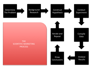 motherlode scientific marketing process