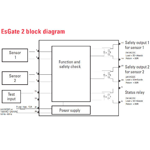 medium resolution of esgate 2 switching unit wiring product info