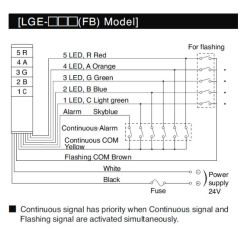 Stacked Pots Wiring Diagrams 2006 Ford F150 Parts Diagram Motion 29 Lge 100mm Led Stack Light With Direct Mounting