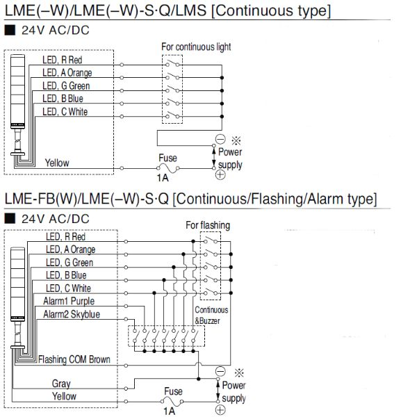 cellular phone tower signal diagram 1994 ford escort wiring airgrid compatible stack light 60mm