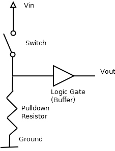 What are encoder pull-up resistors, and how do engineers