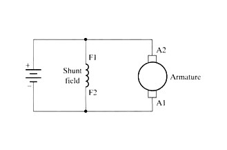 4 wire dc motor connection diagram skew t log p shunt motors where are they used faq what and