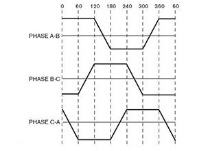 12 Pole Brushless Dc Motor Winding Diagram 2 Pole