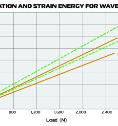 spring energy diagram [ 2066 x 1117 Pixel ]