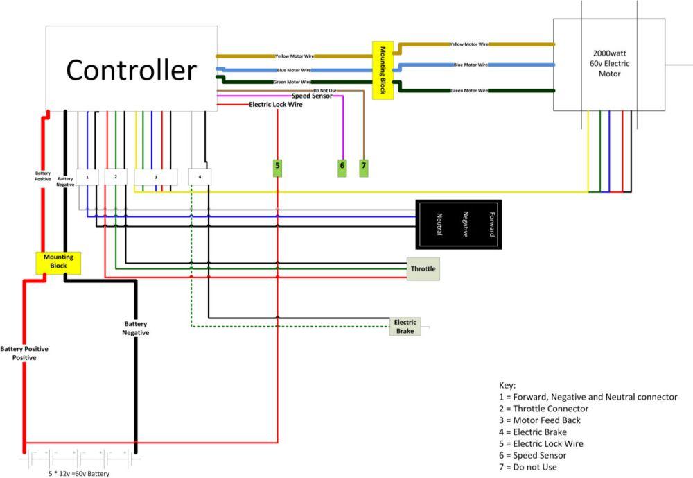 medium resolution of  controller wiring diagram motor