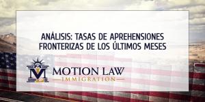 CBP: Cifras de encuentros fronterizos de los últimos meses