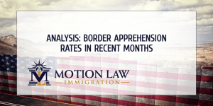 CBP: Border Encounter Figures in Recent Months