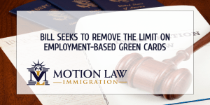 EAGLE Act: The bill that would remove the limit on employment-based Green Cards