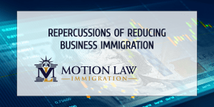 Business immigration restrictions caused $100 billion losses