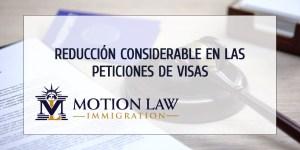 Solicitudes de visa reducen 35% durante marzo 2020
