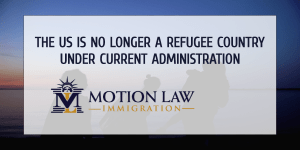 Refugee Process Under the Current Administration