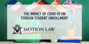 Enrollment of foreign students decreased considerably during 2020