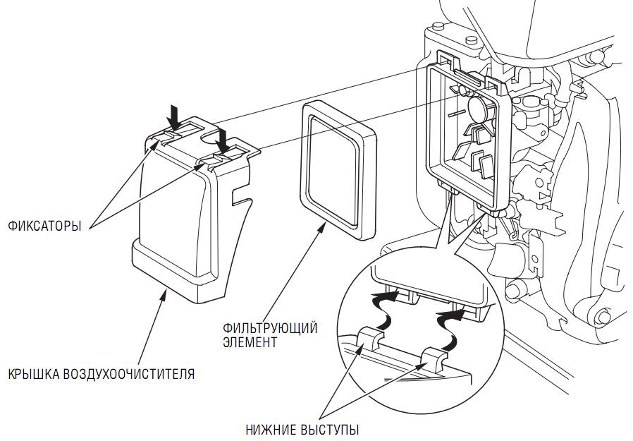 Проверка воздушного фильтра помпы Honda WX15.