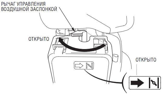 Работа с мотопомпой Honda WX15.